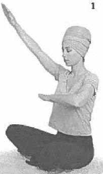 Kriya to Know Through Intuition | 3HO Kundalini Yoga - A Healthy, Happy, Holy Way of Life