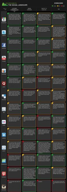 The 2012 CMO Guide Social Landscape