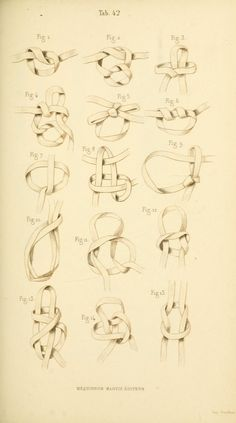 Manual of surgical bandages, devices and dressings (1859)