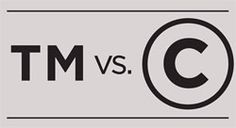 Copyright, Trademark and the First Amendment.