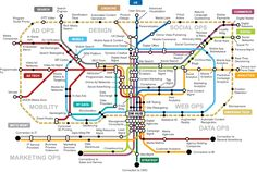 Digital Marketing Transit Map | Gartner Digital Marketing