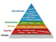Resultado de imagen para La Formación Cívica y Ética en el desarrollo social y personal