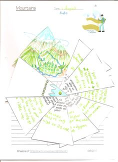Geogrpahy lapbook pages/lots of printables!