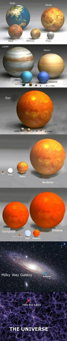 relative sizes of astronomical objects (from quora about iconic scientific images)