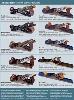 Picture of Choosing a Plane: the Jack Plane #woodworkingtips