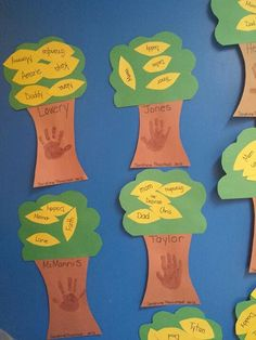 Family trees. Children tell you who are in their family. Last name on trunk...add a handprint for a keepsake touch.