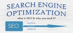 What is SEO | SEO Century