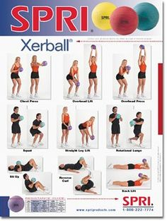 Buy Medicine Ball Exercise Workout Posters Charts For Fitness Your Home Gym And Vintage Too
