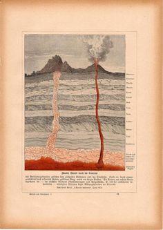 1900 LAVA VOLCANO print original antique print by antiqueprintstore on Etsy