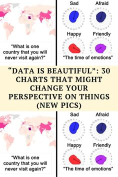 Visualization can be applied to pretty much any field; it helps to tell stories by curating data into a form Funny Texts Jokes, Text Jokes, Funny School Jokes, Some Funny Jokes, Crazy Funny Memes, Really Funny Memes, Funny Tweets, Funny Laugh, Criminal Minds Funny