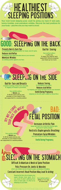 Healthiest Sleeping Positions Infographic