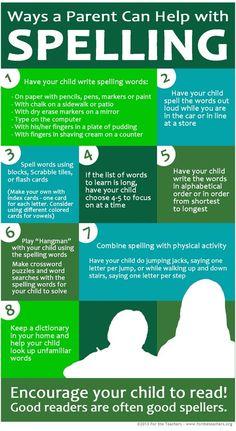 Spelling tips