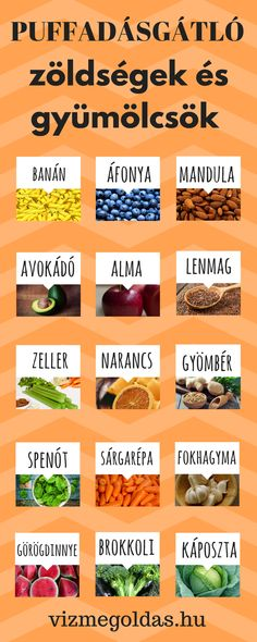 Healthy Eating - Antifouling Vegetables And Fruits Source by vizmegoldas Natural Remedies Sore Throat, Natural Home Remedies, Herbal Remedies, Health And Wellness, Health Fitness, Constipation Remedies, Herbal Medicine, Herbalism, Healthy Lifestyle