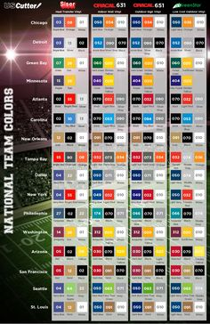 ARE YOU READY FOR SOME FOOTBALL…VINYL? Team Colors Matched to 4 Lines of USCutter Vinyl | Pro & Hobby Cutters – USCutter Blog