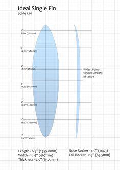 Resultado de imagen de malibu surfboard shape templates