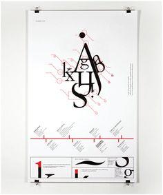 Type Posters on Behance - Andree Ljutica
