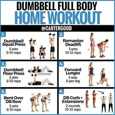 ‼DUMBBELL FULL BODY WORKOUT‼ — The majority of my posts tend to be about nutrition. Reason being, when it comes to losing weight, diet… body workout at home with weights Dumbell Full Body Workout, Workout Hiit, Weight Training Workouts, Home Dumbbell Workout, Full Body Workouts, Workout With Dumbbells, Home Weight Workout, Fitness Workouts, Workout Men