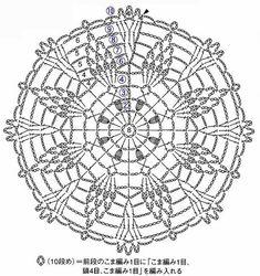 ::ArtManuais- Tecnicas de Artesanato em crochê