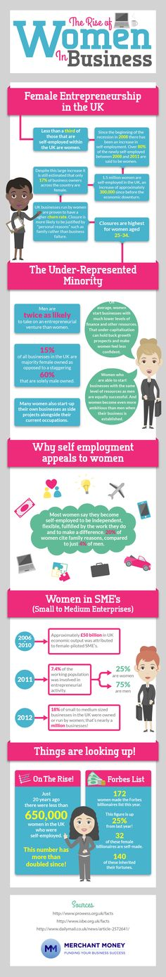 The Rise Of Women In Business    #Entrepreneur #UK #Women #Business…