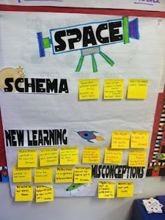 Ketchen's Kindergarten: Anchor Yourself Space Bulletin Boards, 1st Grade Science, Parent Teacher Conferences, Parents As Teachers, Anchor Charts, First Grade, Assessment, Parenting, School