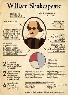 Williams Shakespeare facts / fakta, statistics / statistiky, infographics / infografika