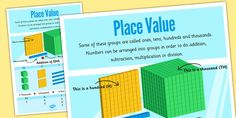 Place Value Poster (Large) Place Value Poster, National Curriculum, Primary Maths, Helping Children, Place Values, Classroom Displays, Math For Kids, Math Lessons, Problem Solving