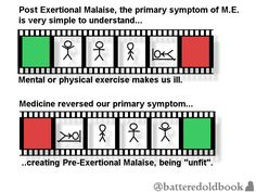 Temporal Reversal within UK #MEcfs #MEAwareness pic.twitter.com/X1yIhxYyhf