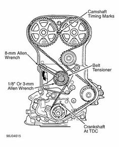 serpentine belt routing diagram picture for the gmc and chevrolet 2003 Dodge Caravan Parts Diagram where do you line up timing marks i already changed waterpump and now im having trouble with timing marks need help please reply see diagrams