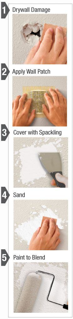 Patch Holes in Drywall. Use wall patch slightly larger than hole. Lightly sand around hole. Apply Wall Patch. Cover w/light coat of spackle - feather edges. Dry. Sand. Repeat spackle if needed.