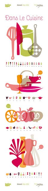 kitchen supplies and fruits illustration / Fonts: New dingbat, wild curves & flavors from south of world