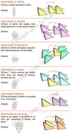 Creare Con La Carta Gli Origami 3d In Modo Facile E Veloce
