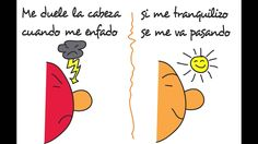 Canción infantil me tranquilizo para niños tdah modificación de conducta Más Circle Time Activities, Teaching Activities, Kids Education, Special Education, Emotional Development, Feelings And Emotions, Yoga For Kids, Teaching Spanish, Kids Songs