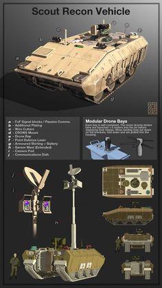 ArtStation - Scout Recon Vehicle Breakdown, Michael Kingery