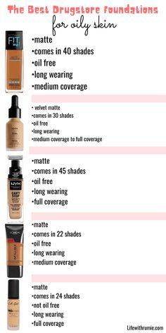 Do you want to stay shine free all day without looking cakey? These 10 drugstore foundation for oily skin will get the job done for you. Best Drugstore Foundation, Oil Free Foundation, Best Eyebrow Products, Best Foundation For Oily Skin, Beauty Products, Drugstore Beauty, Beauty Tips, Lush Products, Styling Products