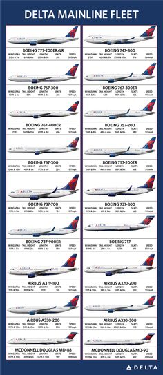 Delta Air Lines mainline fleet Boeing Aircraft, Passenger Aircraft, Commercial Plane, Commercial Aircraft, Luxury Helicopter, Delta Flight, Boeing 757 300, Air Space, Civil Aviation