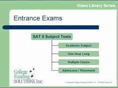 Video Library - Entrance Exams