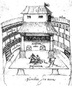An introduction to the history of the globe theatre