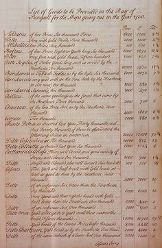 East India textiles