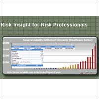 Advisen Analytics & Products Risk Insight