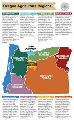 Oregon agriculture regions, by the Oregon State Department of Agriculture