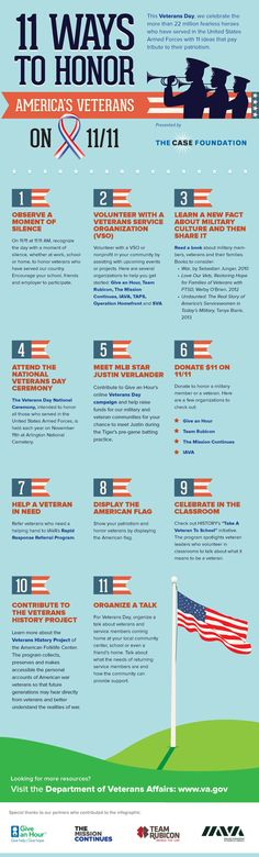 This #infographic from the Case Foundation highlights eleven ways in which we can give back to our nation's veterans. #VeteransDay