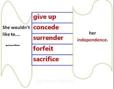 give up, concede, surrender, forfeit, sacrifice one's independence
