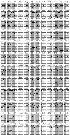 guitar chords for beginners - guitar chords . guitar chords for songs . guitar chords for beginners . guitar chords for songs beginners . guitar chords for songs easy . Guitar Chords And Scales, Acoustic Guitar Chords, Guitar Chords And Lyrics, Guitar Chords For Songs, Guitar Tips, Beginner Guitar Chords, Fingerstyle Guitar, Easy Guitar, Guitar Tabs Songs