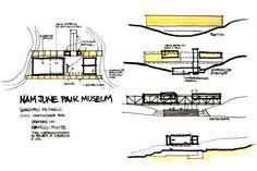 Architecture Concept Diagram, Architecture Sketchbook, Architecture Visualization, Le Corbusier, Conceptual Sketches, Phone Screen Wallpaper, Renzo Piano, Hand Sketch, Environment Design