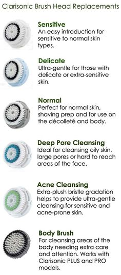 Sensitive - Normal. Which Clarisonic brush head is right for you?