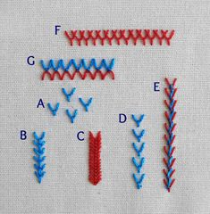Deshilachado: Escuela de Bordado/Embroidery School