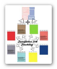 Das waren die Trendfarben für den Frühling 2015 -wir sind gespannt auf die Farben 2016 http://lelife.de/2016/01/die-trendfarben-fuer-den-fruehling-2016/  #Trendfarben #FarbendesJahres2016 #Fashion #Pantone #Trends #LeLiFe