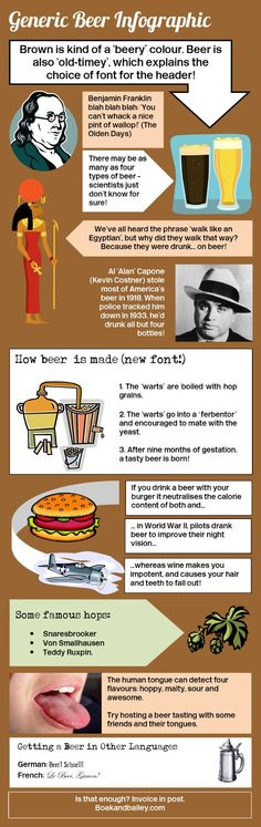 """""""Expanded version of this morning's Generic Beer Infographic. Beer Infographic, Infographics, Beer Brewing, Home Brewing, Humor English, English Spelling, Epic Of Gilgamesh, Cooking With Beer, Craft Beer"""