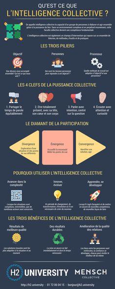 Infographie | Mensch collective