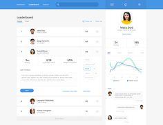 analytics app chart dashboard data feed graph interface sidebar ui ux webapp